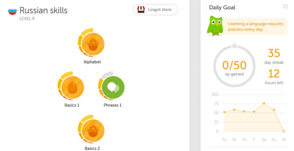 Duolingo - 35 dni